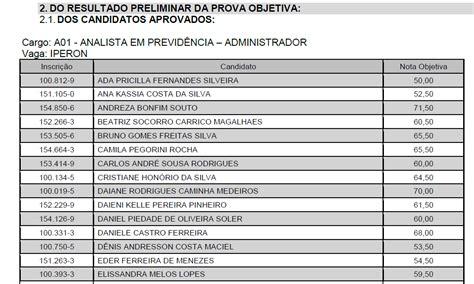 resultado dos aprovados no concurso publico ananindeua confira o list 227 o com os aprovados no concurso do iperon