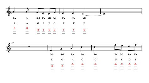 secret ukulele chords ukulele tab the secret of monkey island theme