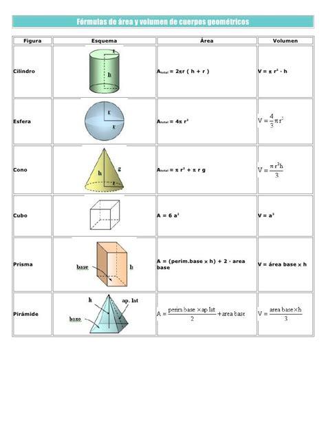 figuras geometricas formulas m 225 s de 25 ideas fant 225 sticas sobre volumen de cuerpos