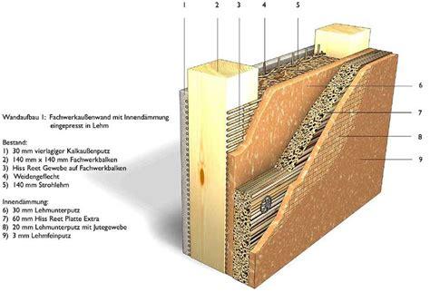 Sip Panel Homes by Innend 228 Mmung F 252 R Denkmalschutz Amp Nachtr 228 Gliche Isolierung