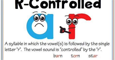 how many syllables in comfortable classroom freebies free 7 syllable types poster set