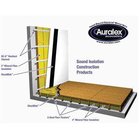 auralex acoustics u boat floor floaters auralex acoustics u boat floor floater 300 pack ubff