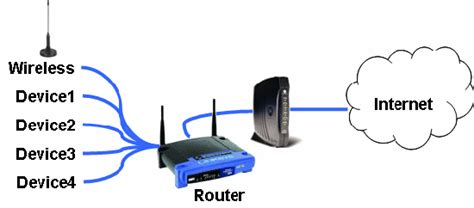 routers voipstuff net au