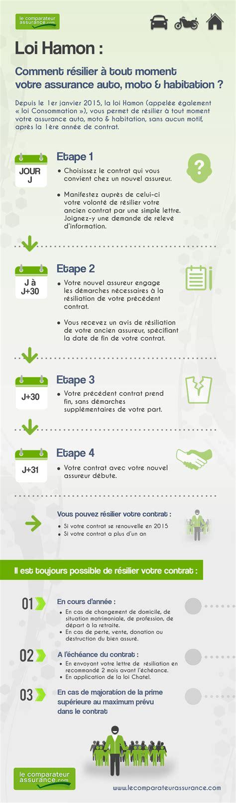 Lettre De Résiliation Mobile Only Modele Lettre Resiliation Assurance Habitation Pacifica Document