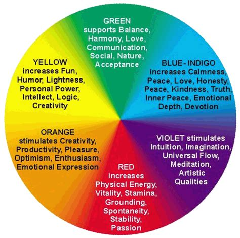 psychological effects of color mystical harmony candle healing