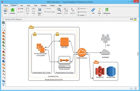 system architecture diagram tool free aws architecture diagram plugin