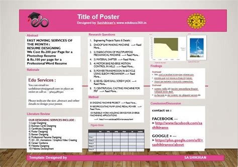 ready templates for presentation professional a3 templates for project poster presentation
