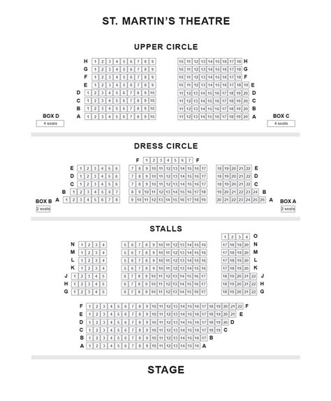 st theater seating plan st martins theatre seating tips and seat reviews