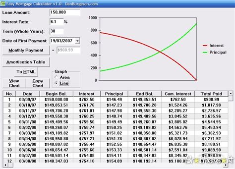 pictures free mortgage calculator amortization table