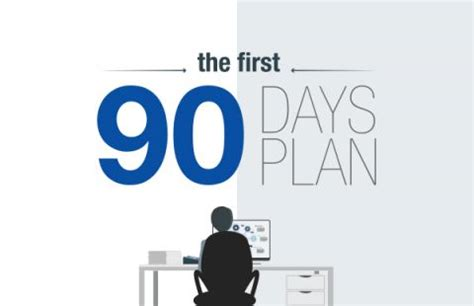 the 90 days template the 90 days a downloadable template and guide