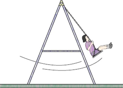 swing set physics a cyberphysics page