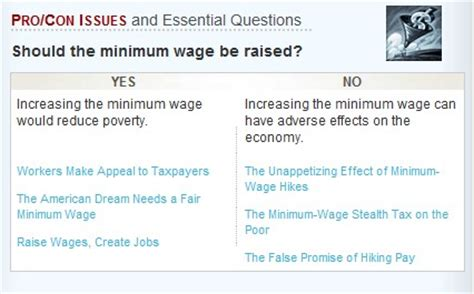 minimum wage overview this 187 archive 187 four proquest resources on