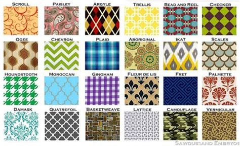 design pattern categories names of fabric prints suit up pinterest types of
