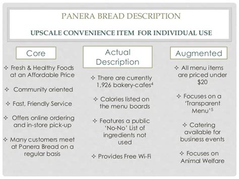 Panera Descriptions by Show Hunt Imc Project Mrkt 354