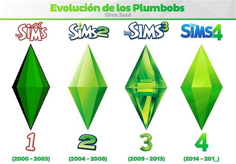 Plumbob Papercraft - the evolution of the plumbob simsvip