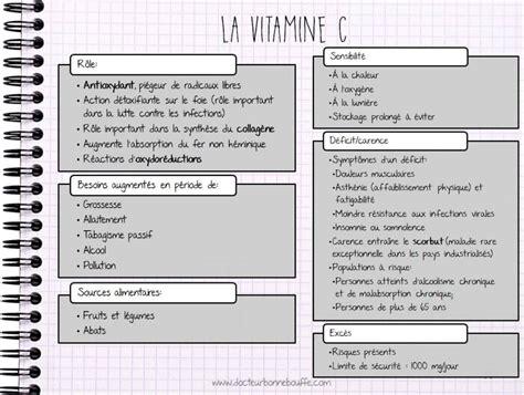 vit c alimenti la vitamine c pour les nuls cours de di 233 t 233 tique 7