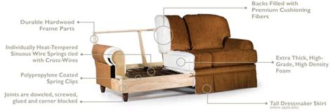 sofa construction hoot judkins furniture san francisco san jose bay area