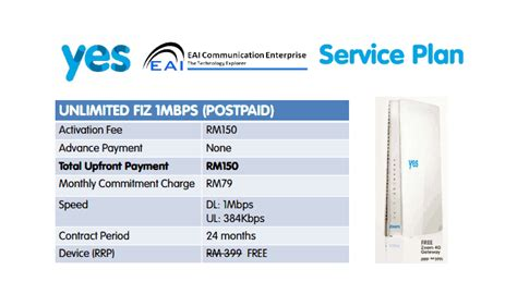 yes unlimited fiz eai communication sdn bhd