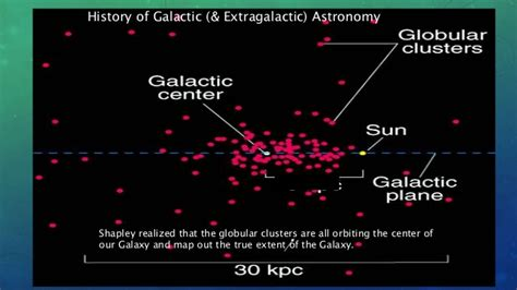 Cosmic Abundances As Records Of Stellar Evolution And Nucleosynthesis by The Celestial Clouds Galaxy