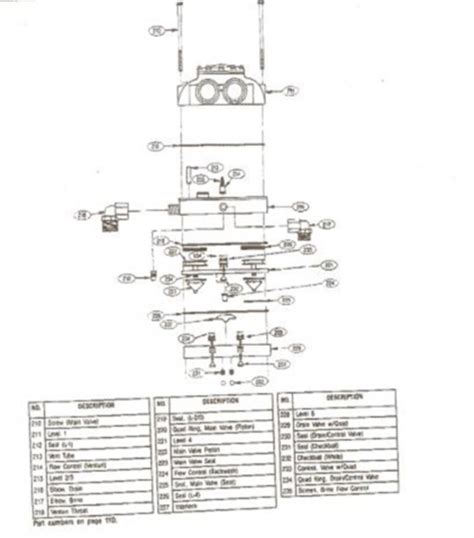 kinetico water softener parts diagram kinetico water softener parts diagram automotive parts