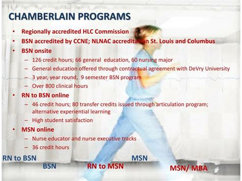 Chamberlain College Of Nursing Msn Mba by Ppt Chamberlain College Of Nursing Powerpoint