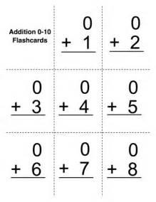 Flashcards For Math Math Flashcards Udl Strategies