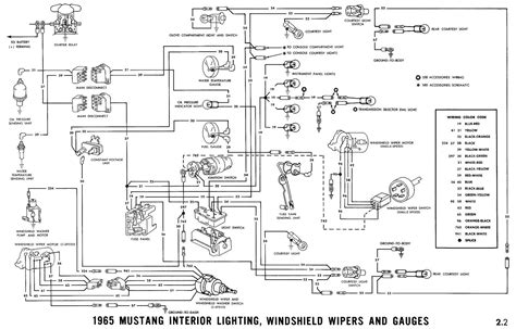 box diagram of the 1998 ford ranger fuse box diagram wiring diagram and
