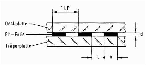 x ray test pattern description