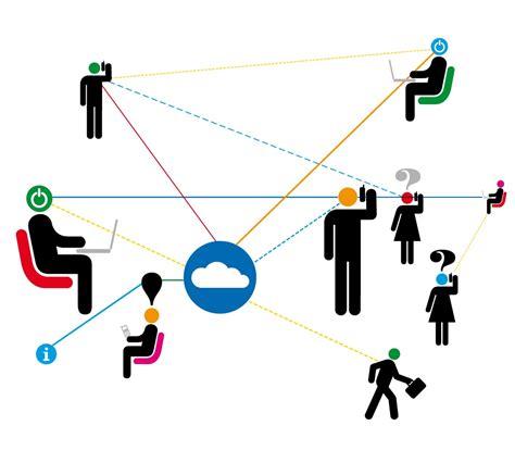 imagenes seguridad redes sociales redes sociales en la educacion