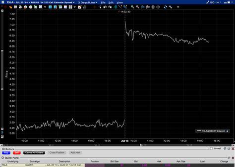 how tsla earnings date impacted options traders