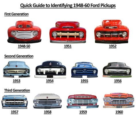 truck car ford a quick guide to identifying 1948 60 ford pickups pickem
