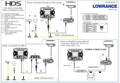 ethernet cable pinout wiring diagram wiring diagram