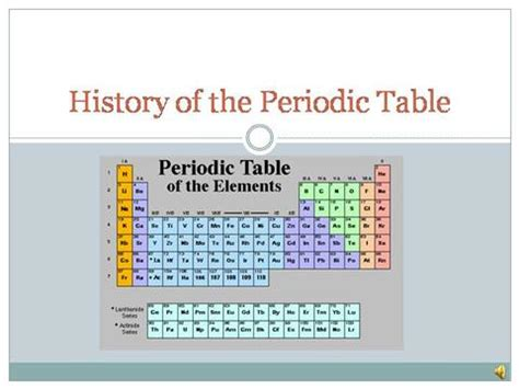 periodic table powerpoint template history of the periodic table authorstream