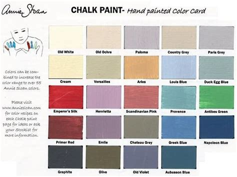 chalkboard paint builders warehouse wydeven designs update sloan chalk paint project