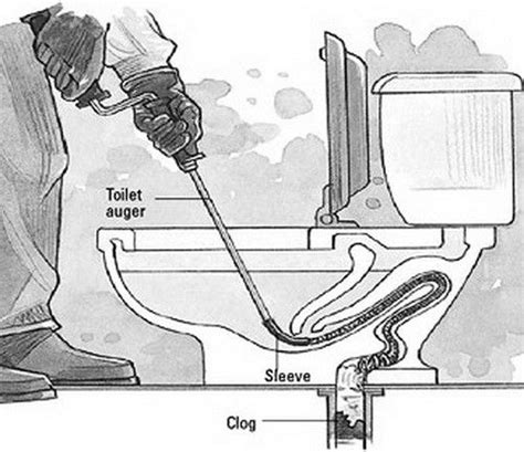 How To Unclog Plumbing Use A Toilet Auger Or Plumbing Snake To Unclog Toilet Pipe