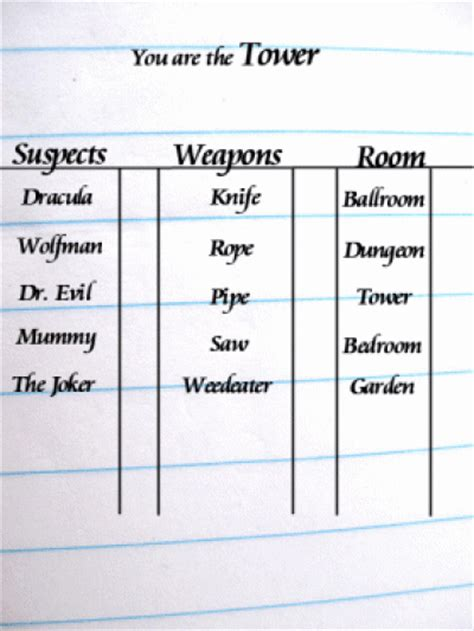 clue room names the best