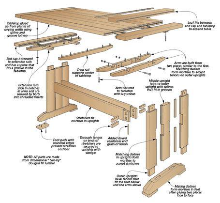 farmhouse table and bench plans farmhouse table bench woodsmith plans