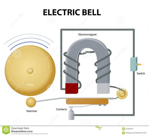 Electric Bell electric bell wiring diagram hydraulic cylinder diagram