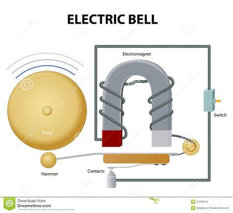 electric bell wiring diagram hydraulic cylinder diagram