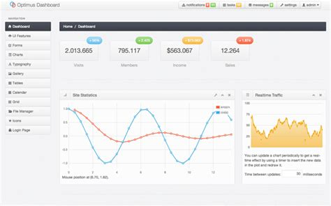 origin admin webapp dashboard wrapbootstrap clear bootstrap theme by creativelabs