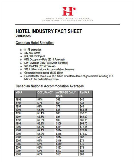 hotel industry templates 45 fact sheet templates sle templates