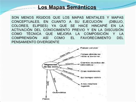 ejemplo de mapa semantico mapa semantico