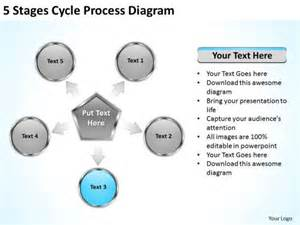 business planning cycle diagram 5 stages cycle process diagram business planning