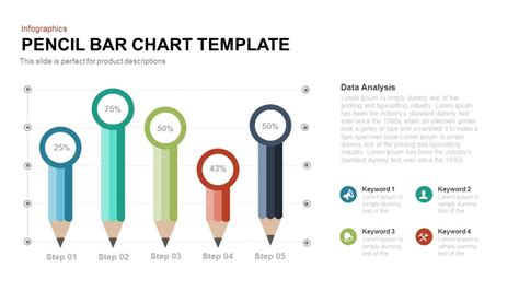 Pencil Bar Chart Powerpoint And Keynote Template Slidebazaar Free Powerpoint Bar Chart Templates