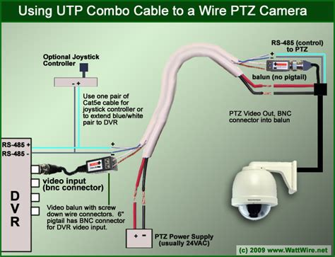 ptz wiring diagram using baluns combo cable