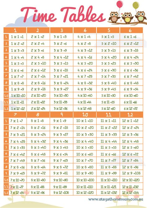 times tables free times tables free printable stay at home