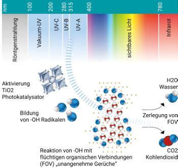 Desinfektion Mit Uv Licht by Wissen 187 Purion Uv Anlagen