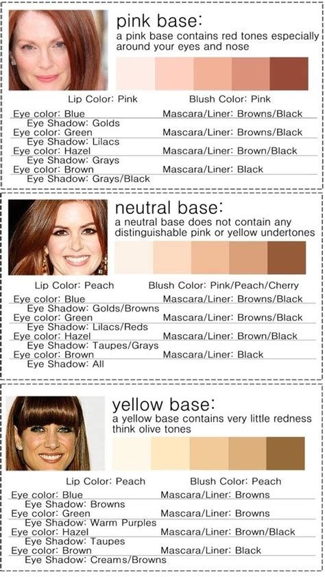 How To Determine Your Hair Colour | what determines hair color 28 images brainstuff what