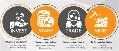 bitconnect official website what to do with bitconnect coin