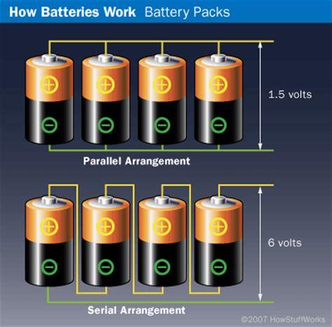 Baterai Dynamax Size Aaa 1 5v 21 12v 리튬이온 배터리의 선택
